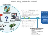 BUSINESS INTELLIGENCE IN DECISION SUPPORT SYSTEMS