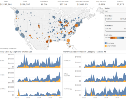 WHY TABLEAU IS THE BEST SOLUTION FOR YOUR BUSINESS INTELLIGENCE NEEDS