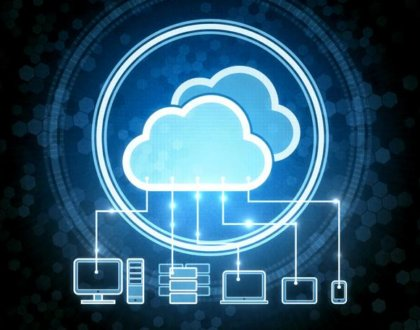 Do you understand what Cloud Computing means?